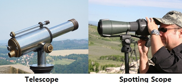 Can A Telescope Be Used As A Spotting Scope