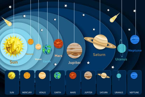 solar system in order
