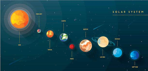solar system with names